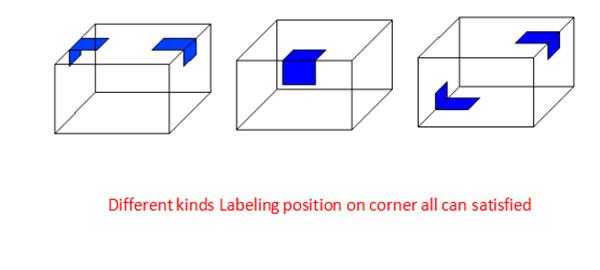 Detalii despre etichetarea automată a cutiei de cutie de carton