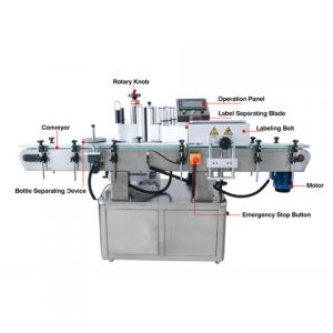 Labeling Machine For Detergent Bottles